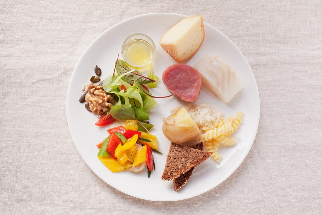 Plate with assorted food groups