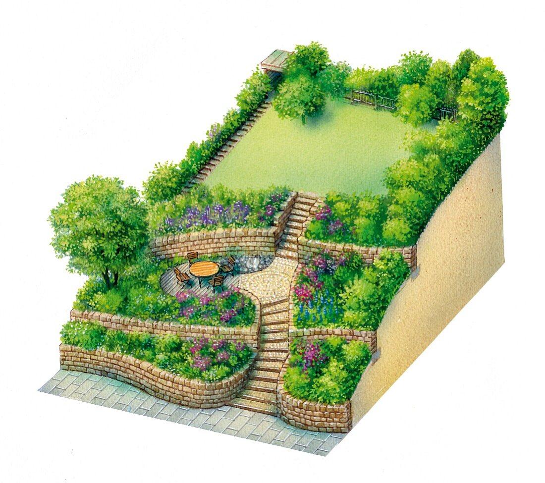 Illustration eines Gartens von oben