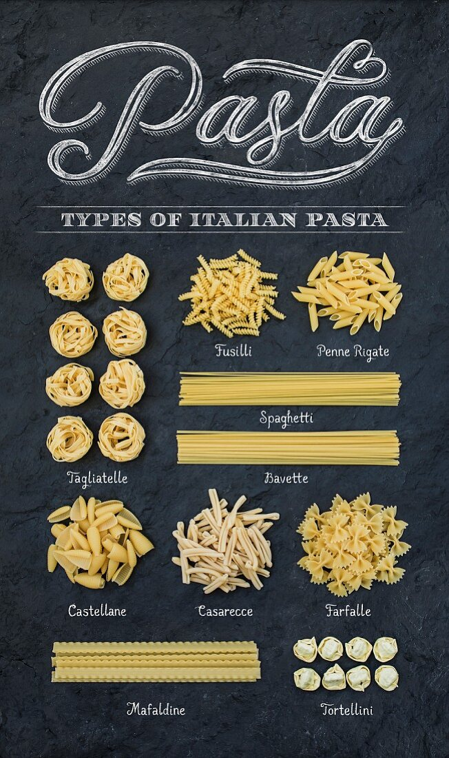Different types of Italian uncooked pasta on black slate stone background with white chulk lettering