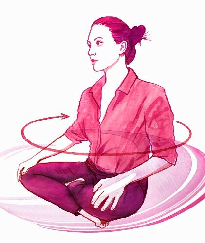 Circle of life (Kundalini-Yoga)