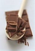 Pieces of chocolate on kitchen spoon