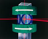 Laser trap making new state of matter