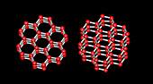 Ice lattice structure,molecular model