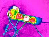 Extension lead,thermogram