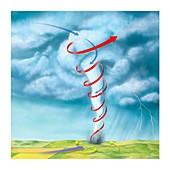 Tornado dynamics,artwork