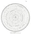 Delporte North Pole constellations map