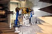 Communications satellite testing