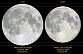 Variation in apparent lunar diameter