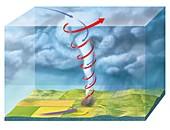 Tornado dynamics,3D artwork