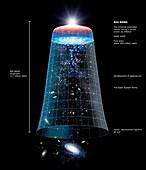 Universe timeline,artwork