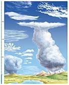 Cloud types,diagram