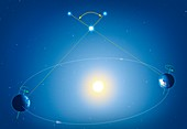 Measuring stellar distances
