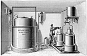 Acetylene production,1897