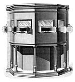 Photozootrope,1897