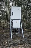 Radiation monitoring station