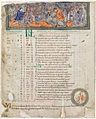 Month of February,Anglo-Saxon calendar