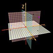Cartesian coordinates in 3 dimensions