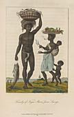 Family of negro slaves