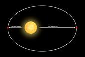 Earth's orbit,artwork