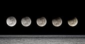 Partial lunar eclipse,composite sequence