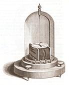 Early galvanometer,1820s
