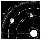 Mercury orbit hypotheses,19th century