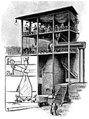 Waste incinerator,early 20th century
