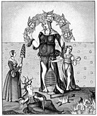 Astrology and Fates,historical artwork