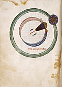 Medieval depiction of a solar eclipse