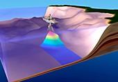 US Navy Oceanographic Survey ship