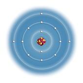 Aluminium,atomic structure