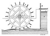 Paddle water wheel,illustration