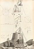 Smeaton's Tower,18th century