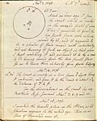 Caroline Herschel comet discovery,1795