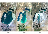 Aral Sea in 1990,2000 and 2010