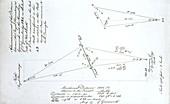 Triangulation calculation,19th century