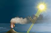 Volcanic eruption blocking the Sun
