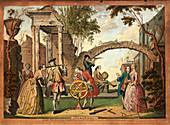 Astronomy,c.1766-75