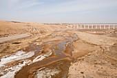 Drought,China