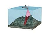 Mapping the ocean floor,illustration