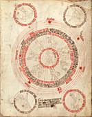 Medical astrology,15th century