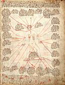 Allegorical medical man,15th century