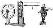 William Watson's electrical machine