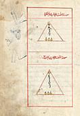 Triangulum constellation,15th century