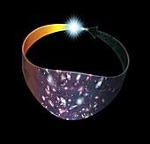 Big Bang cycle,conceptual image