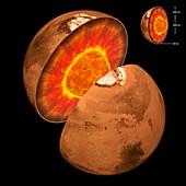 Internal structure of Mars,illustration