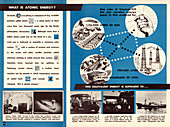 Atoms for Peace programme,1956