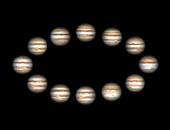 Jupiter during a Jovian year,2003-2015