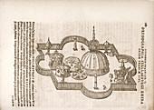 Tycho's observatory of Uraniborg,1580s