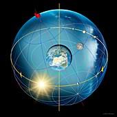 Earth's rotation,artwork